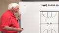 Offensive Sets vs the Zone with Bob Knight